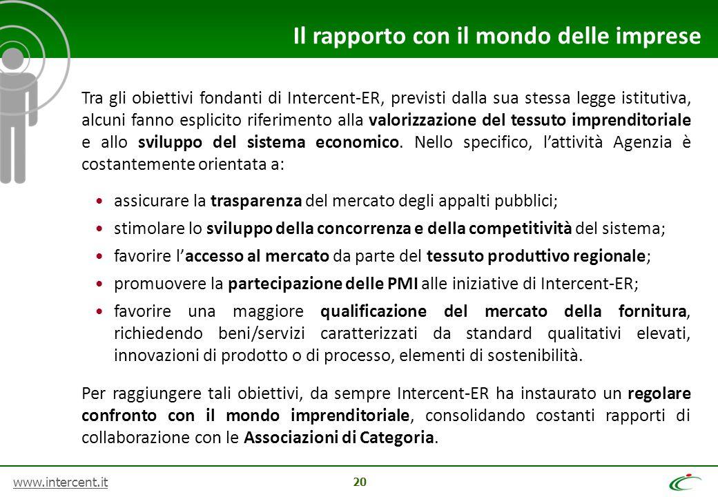 www.intercent.it 20 Il rapporto con il mondo delle imprese Tra gli obiettivi fondanti di Intercent-ER, previsti dalla sua stessa legge istitutiva, alc