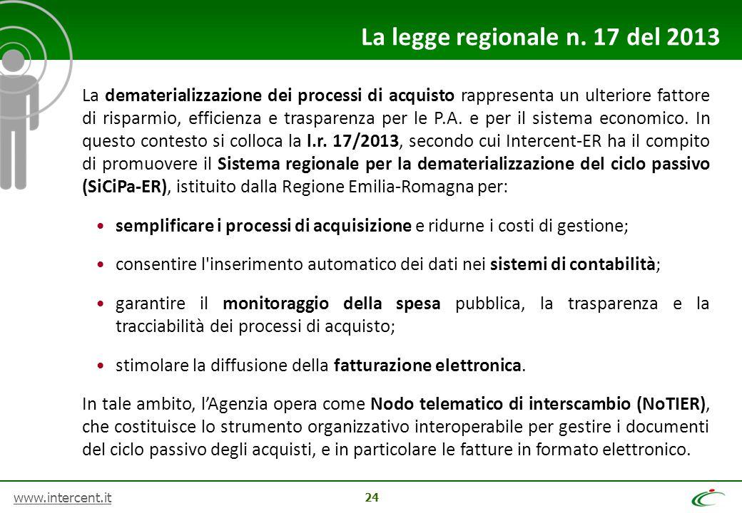 www.intercent.it 24 La dematerializzazione dei processi di acquisto rappresenta un ulteriore fattore di risparmio, efficienza e trasparenza per le P.A.