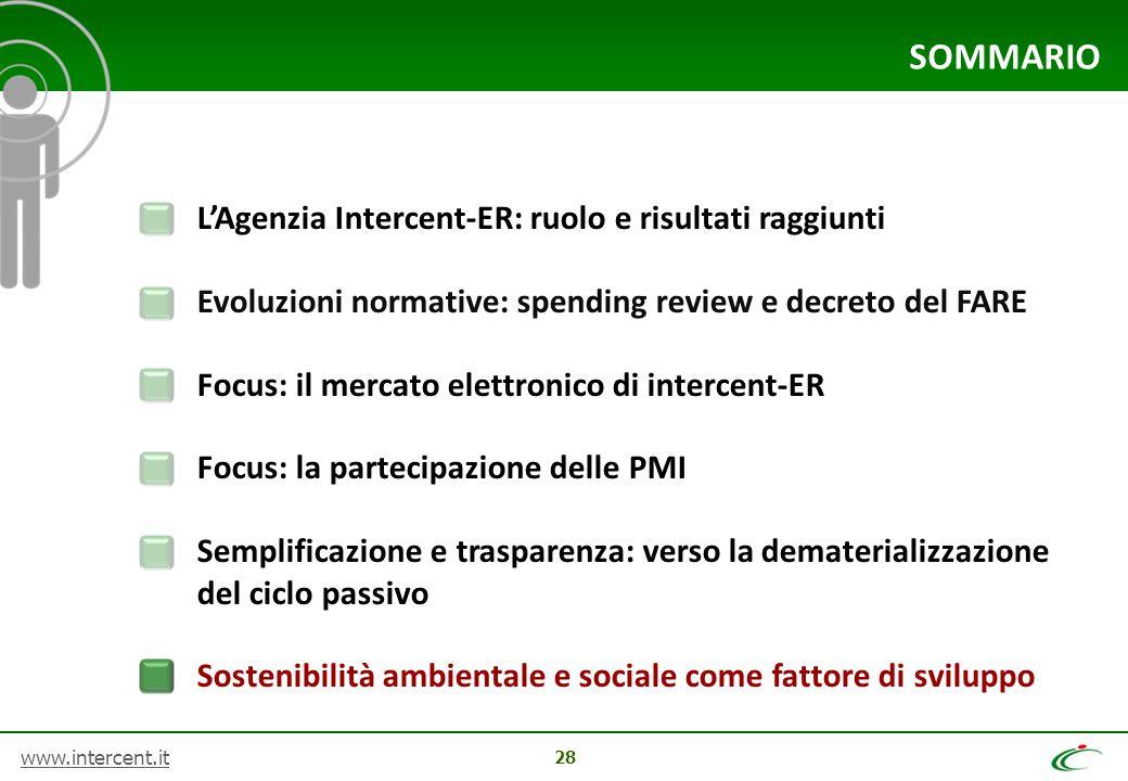 www.intercent.it 28 SOMMARIO L'Agenzia Intercent-ER: ruolo e risultati raggiunti Evoluzioni normative: spending review e decreto del FARE Focus: il me