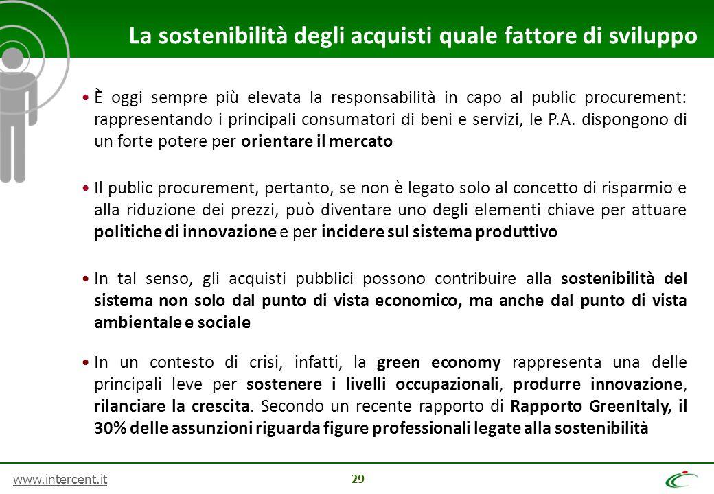 www.intercent.it 29 La sostenibilità degli acquisti quale fattore di sviluppo È oggi sempre più elevata la responsabilità in capo al public procurement: rappresentando i principali consumatori di beni e servizi, le P.A.
