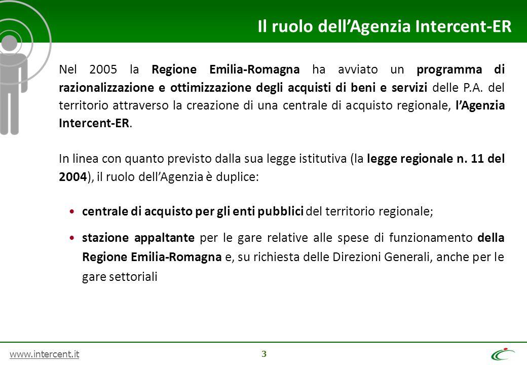 www.intercent.it 3 Il ruolo dell'Agenzia Intercent-ER Nel 2005 la Regione Emilia-Romagna ha avviato un programma di razionalizzazione e ottimizzazione degli acquisti di beni e servizi delle P.A.