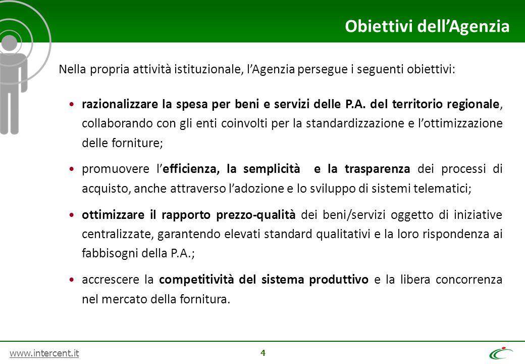 www.intercent.it 4 Obiettivi dell'Agenzia Nella propria attività istituzionale, l'Agenzia persegue i seguenti obiettivi: razionalizzare la spesa per beni e servizi delle P.A.