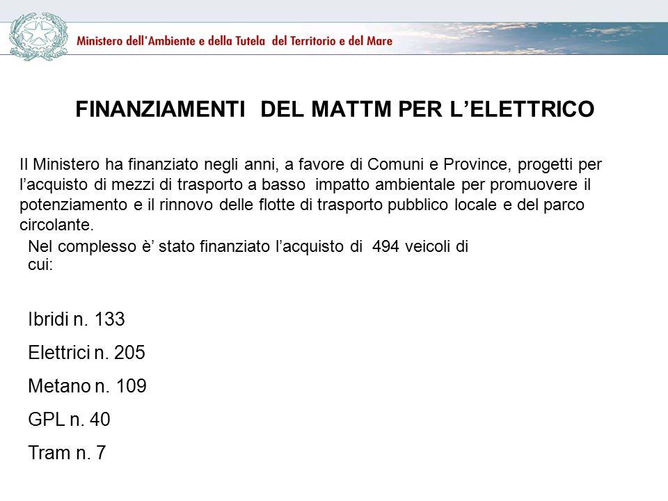 FINANZIAMENTI DEL MATTM PER L'ELETTRICO Il Ministero ha finanziato negli anni, a favore di Comuni e Province, progetti per l'acquisto di mezzi di trasporto a basso impatto ambientale per promuovere il potenziamento e il rinnovo delle flotte di trasporto pubblico locale e del parco circolante.