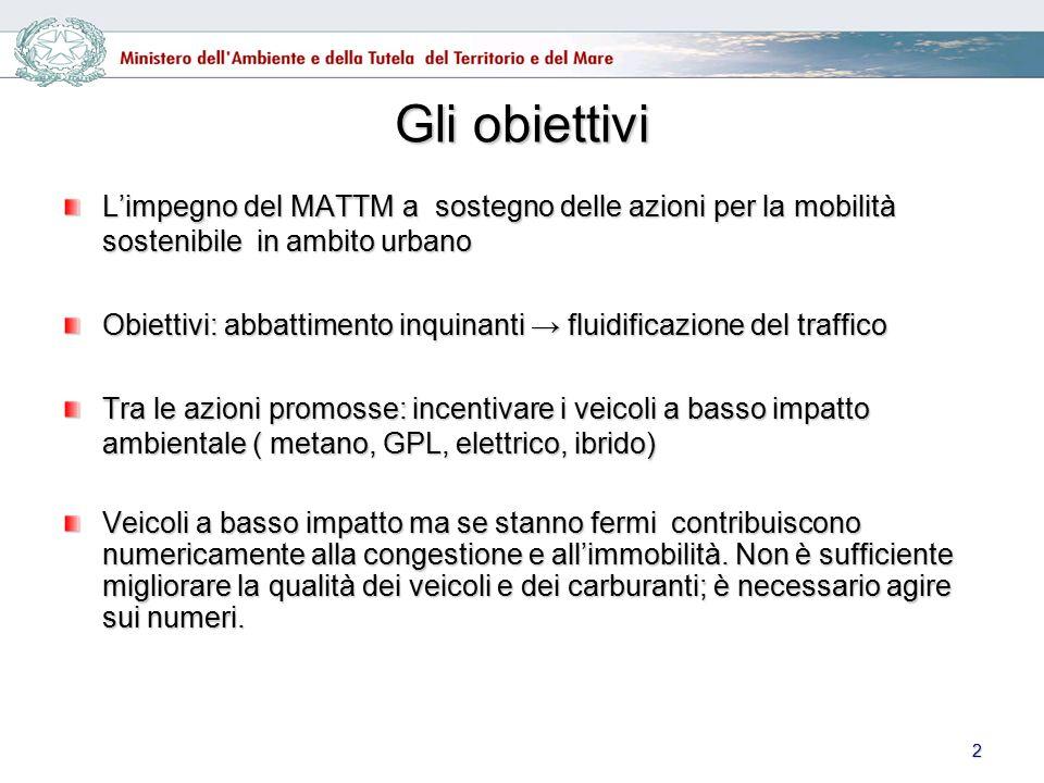 Gli obiettivi L'impegno del MATTM a sostegno delle azioni per la mobilità sostenibile in ambito urbano Obiettivi: abbattimento inquinanti → fluidificazione del traffico Tra le azioni promosse: incentivare i veicoli a basso impatto ambientale ( metano, GPL, elettrico, ibrido) Veicoli a basso impatto ma se stanno fermi contribuiscono numericamente alla congestione e all'immobilità.
