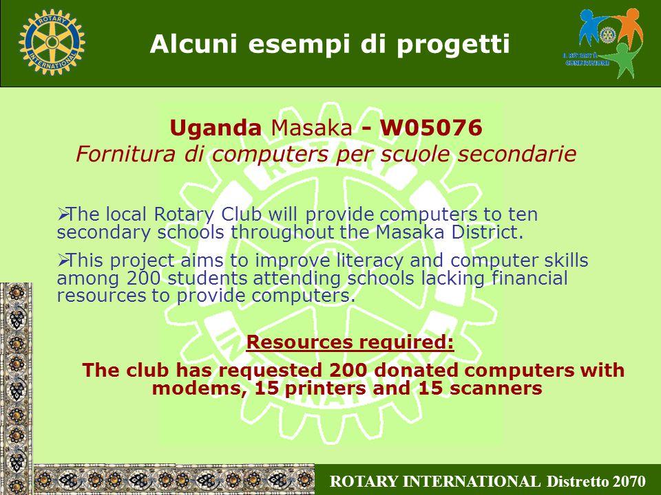 ROTARY INTERNATIONAL Distretto 2070 Rotary Club e progetti A.P.I.M.