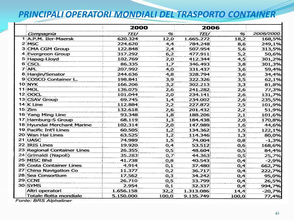 PRINCIPALI OPERATORI MONDIALI DEL TRASPORTO CONTAINER 41