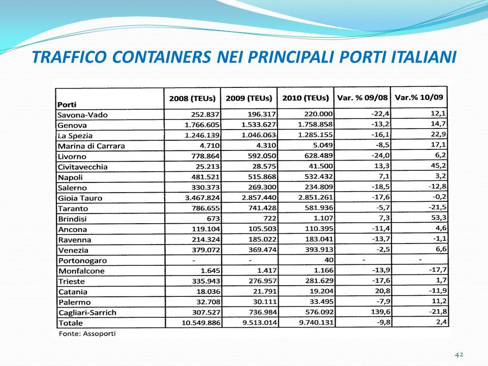 TRAFFICO CONTAINERS NEI PRINCIPALI PORTI ITALIANI 42