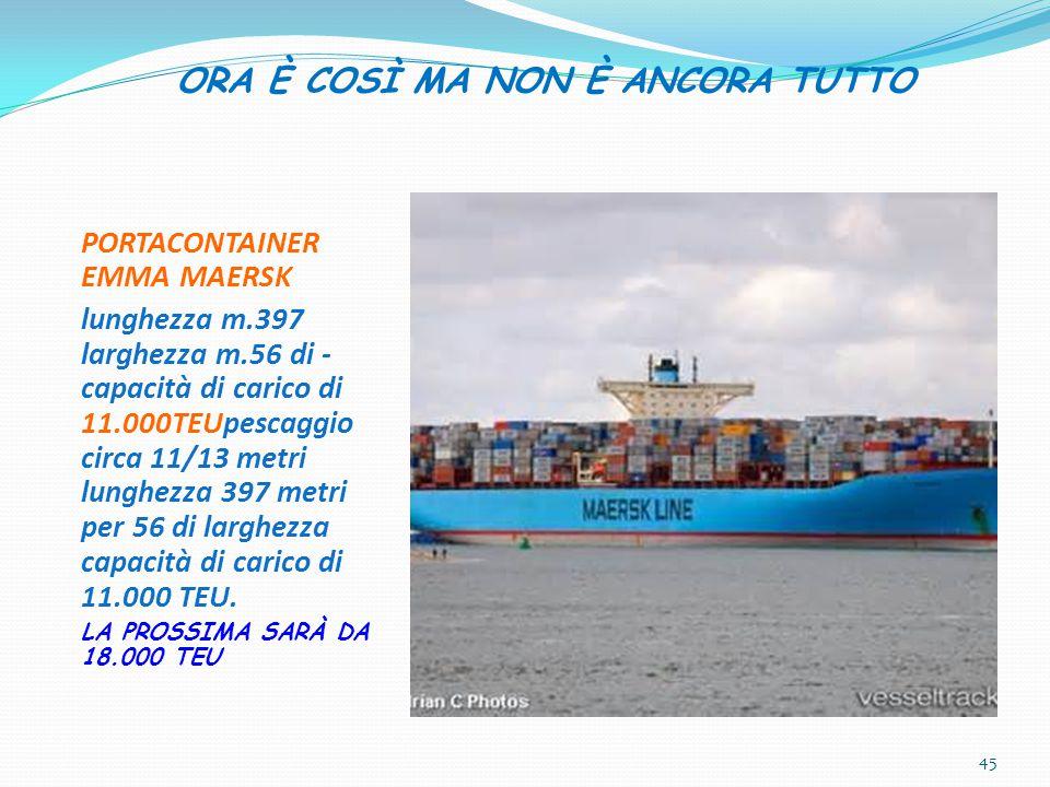 ORA È COSÌ MA NON È ANCORA TUTTO PORTACONTAINER EMMA MAERSK lunghezza m.397 larghezza m.56 di - capacità di carico di 11.000TEUpescaggio circa 11/13 metri lunghezza 397 metri per 56 di larghezza capacità di carico di 11.000 TEU.