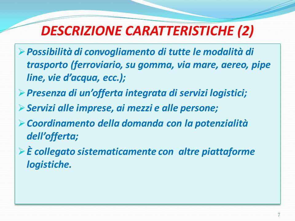 DESCRIZIONE CARATTERISTICHE (2)  Possibilità di convogliamento di tutte le modalità di trasporto (ferroviario, su gomma, via mare, aereo, pipe line, vie d'acqua, ecc.);  Presenza di un'offerta integrata di servizi logistici;  Servizi alle imprese, ai mezzi e alle persone;  Coordinamento della domanda con la potenzialità dell'offerta;  È collegato sistematicamente con altre piattaforme logistiche.