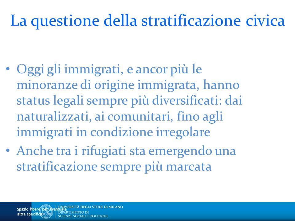 La questione della stratificazione civica Oggi gli immigrati, e ancor più le minoranze di origine immigrata, hanno status legali sempre più diversific