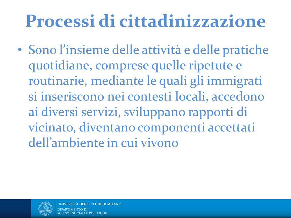 Processi di cittadinizzazione Sono l'insieme delle attività e delle pratiche quotidiane, comprese quelle ripetute e routinarie, mediante le quali gli