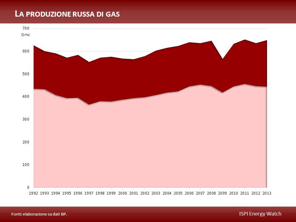 ISPI Energy Watch L A PRODUZIONE RUSSA DI GAS Fonti: elaborazione su dati BP. Gmc