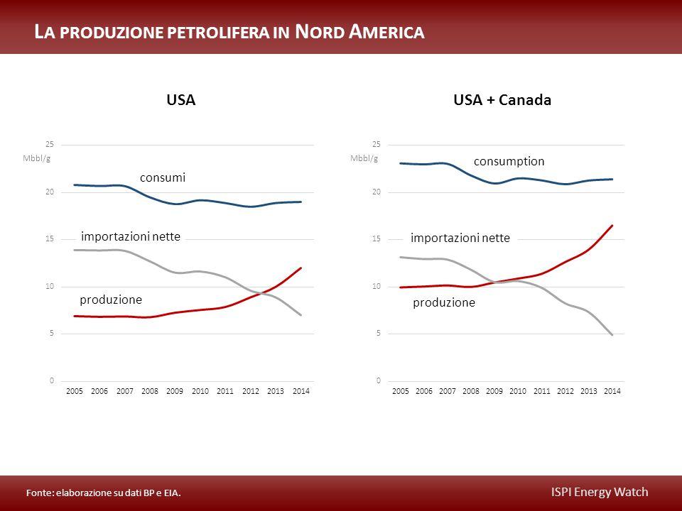 ISPI Energy Watch consumi consumption importazioni nette produzione USAUSA + Canada importazioni nette Mbbl/g L A PRODUZIONE PETROLIFERA IN N ORD A MERICA Fonte: elaborazione su dati BP e EIA.