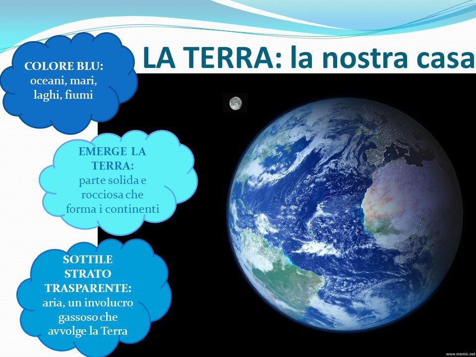 LA TERRA: la nostra casa COLORE BLU: oceani, mari, laghi, fiumi EMERGE LA TERRA: parte solida e rocciosa che forma i continenti SOTTILE STRATO TRASPAR