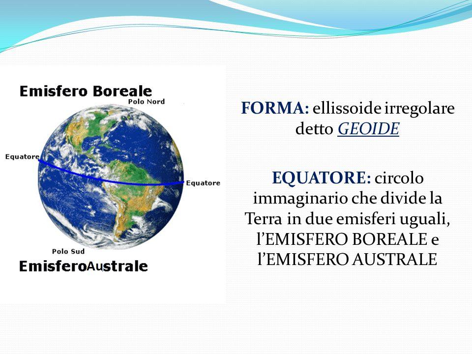 FORMA: ellissoide irregolare detto GEOIDE EQUATORE: circolo immaginario che divide la Terra in due emisferi uguali, l'EMISFERO BOREALE e l'EMISFERO AU