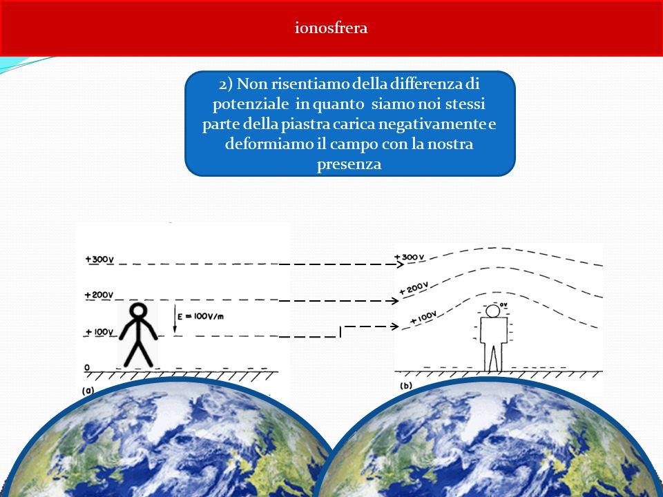 ionosfrera 2) Non risentiamo della differenza di potenziale in quanto siamo noi stessi parte della piastra carica negativamente e deformiamo il campo con la nostra presenza