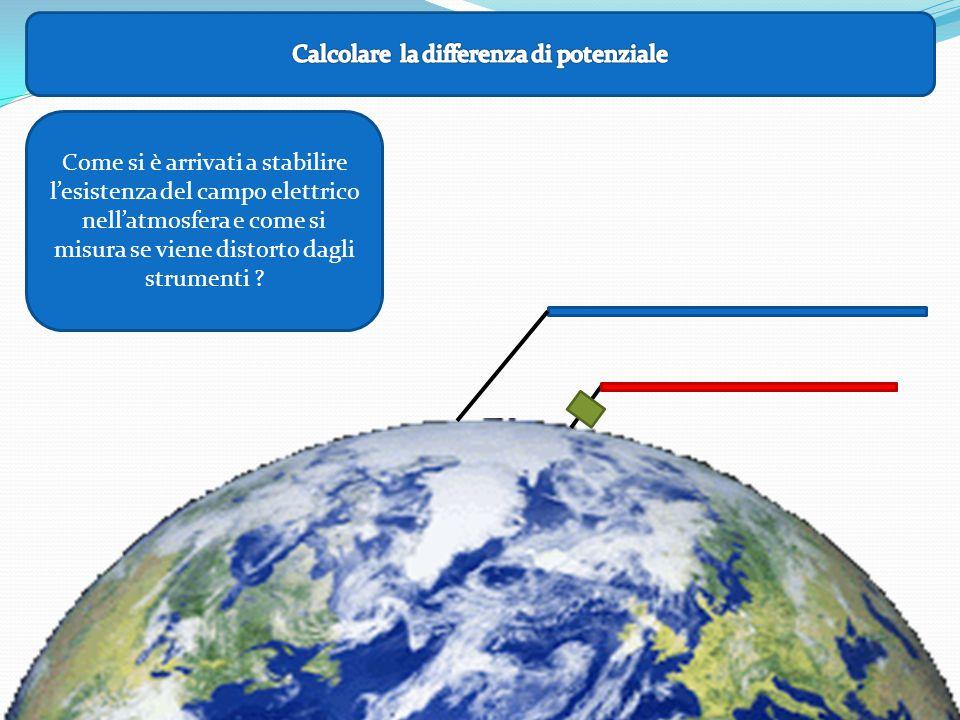 Come si è arrivati a stabilire l'esistenza del campo elettrico nell'atmosfera e come si misura se viene distorto dagli strumenti ?