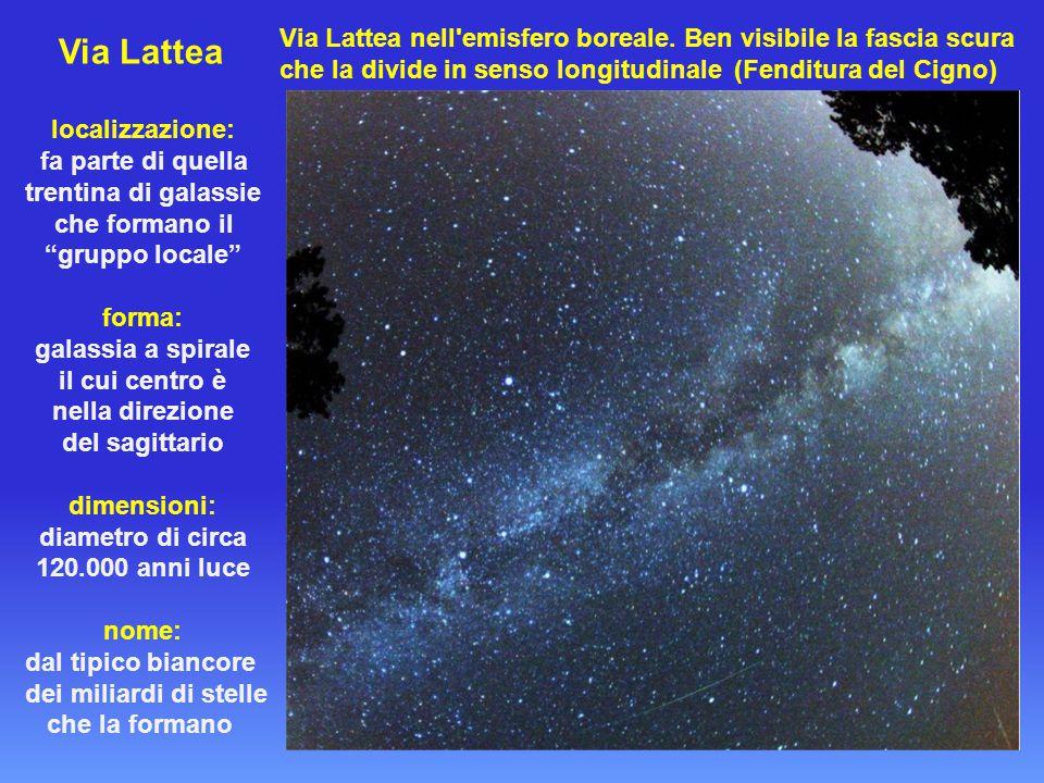 VIA LATTEA la nostra galassia (la posizione del Sole è indicata dal puntino rosso) *