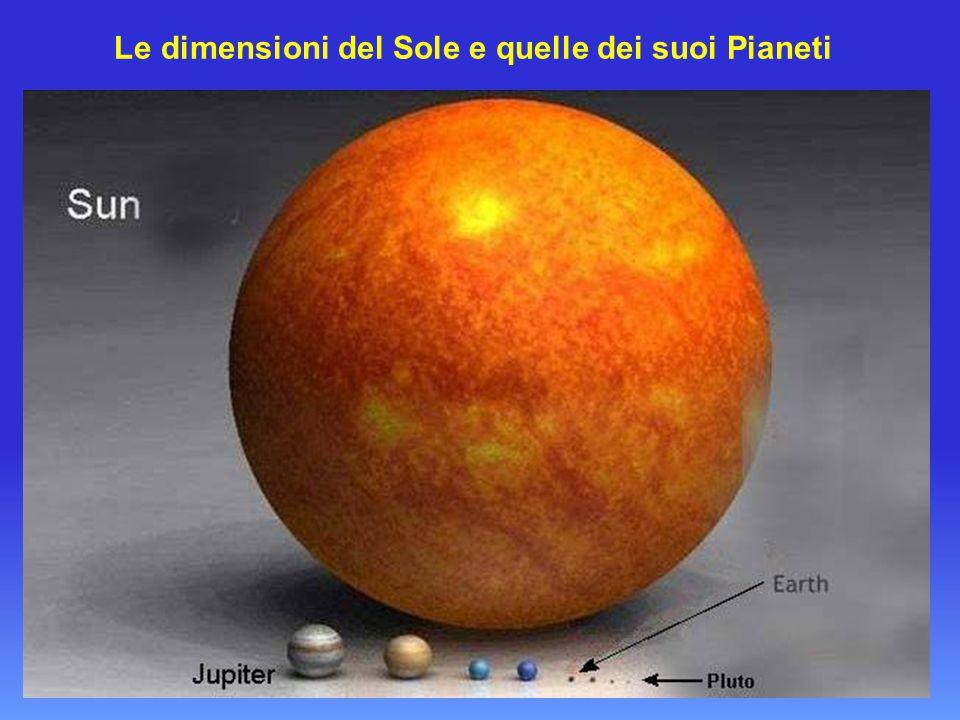 Il Sole con stelle di dimensioni relativamente più simili