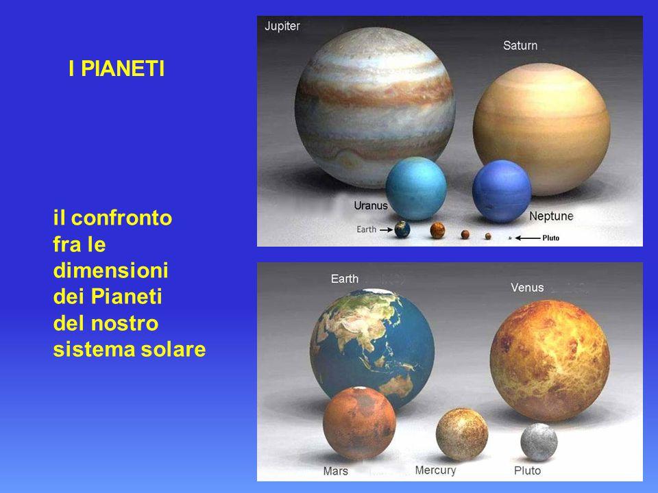 Le dimensioni del Sole e quelle dei suoi Pianeti