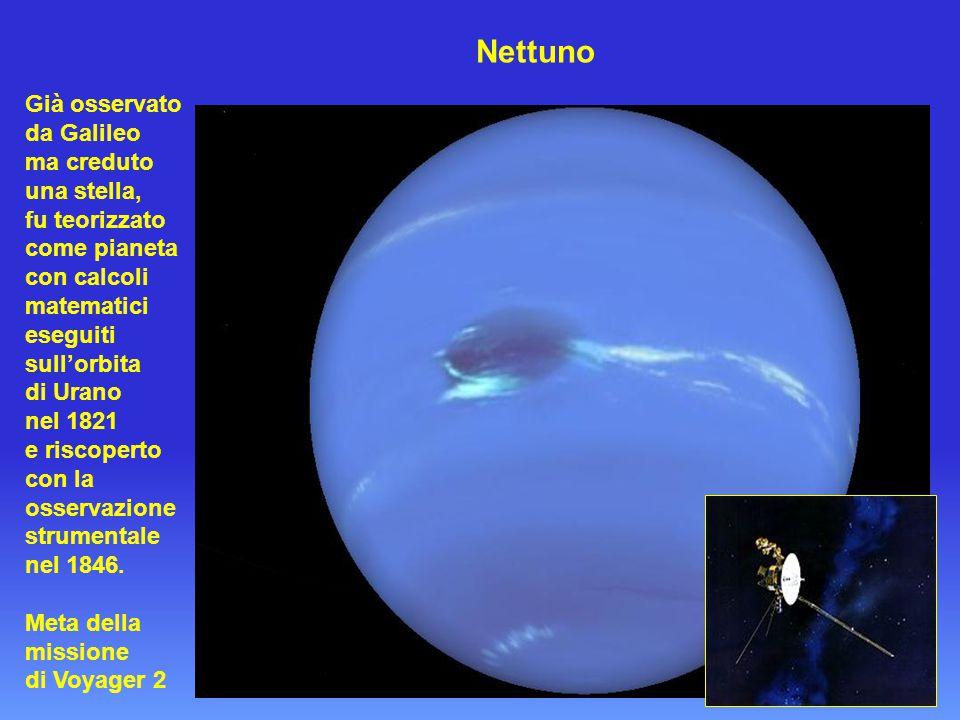 i satelliti in orbita intorno a Urano