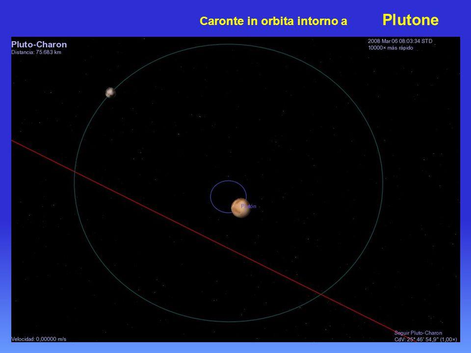 Plutone Scoperto nel 1930, è di dimensioni inferiori alla Luna.