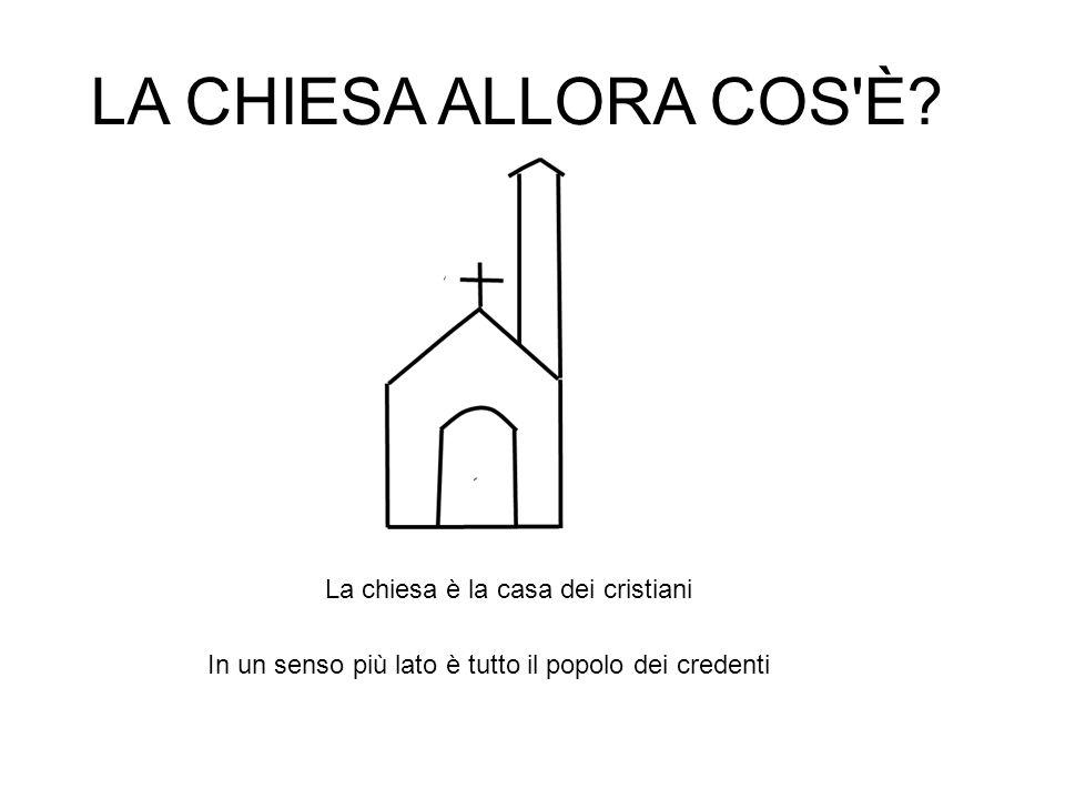 La chiesa è la casa dei cristiani In un senso più lato è tutto il popolo dei credenti LA CHIESA ALLORA COS'È?