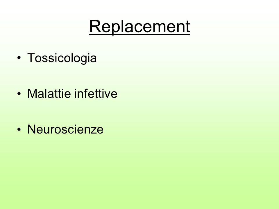 Replacement Tossicologia Malattie infettive Neuroscienze