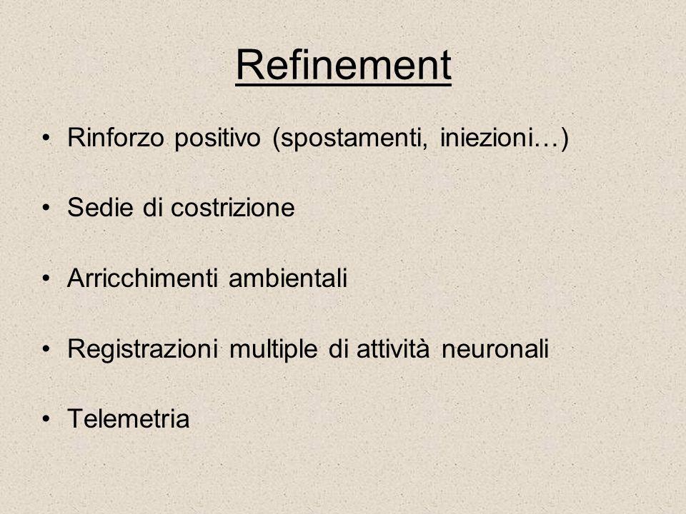 Refinement Rinforzo positivo (spostamenti, iniezioni…) Sedie di costrizione Arricchimenti ambientali Registrazioni multiple di attività neuronali Telemetria