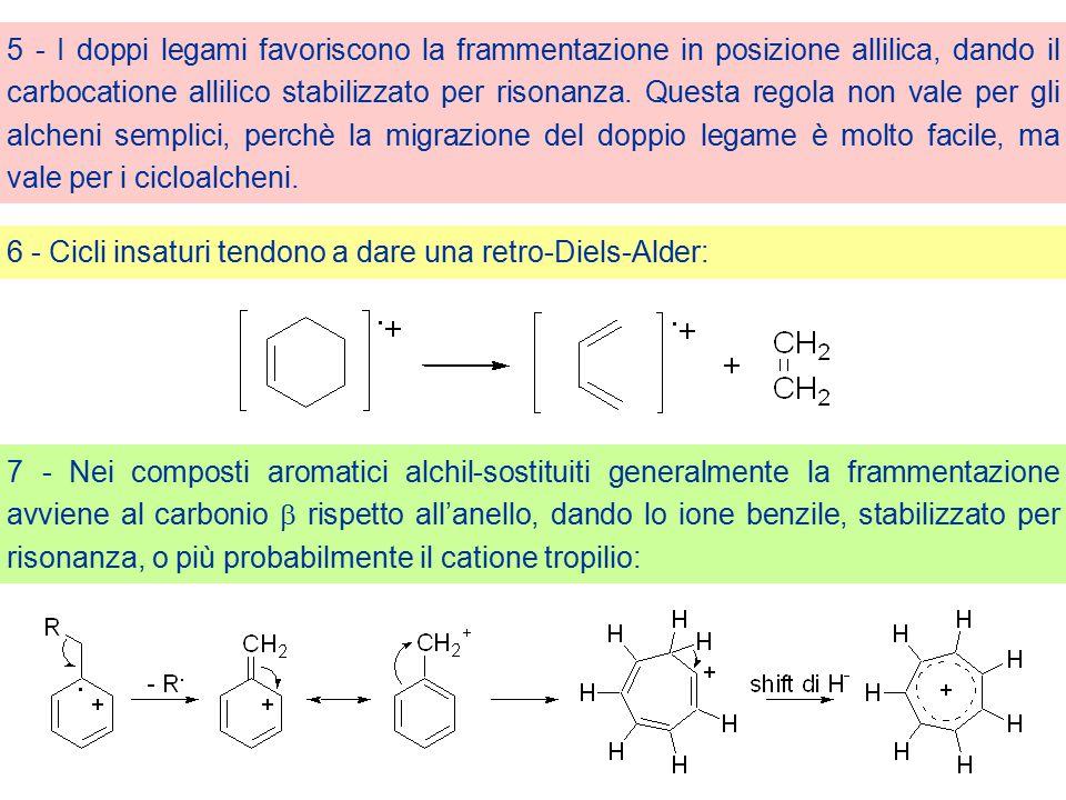 5 - I doppi legami favoriscono la frammentazione in posizione allilica, dando il carbocatione allilico stabilizzato per risonanza. Questa regola non v