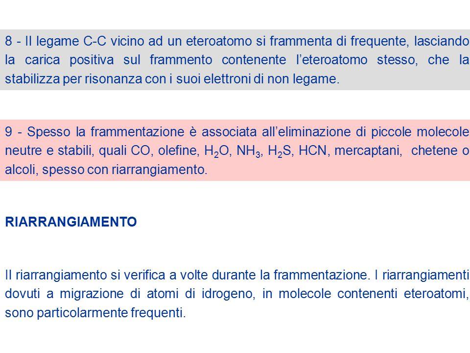 8 - Il legame C-C vicino ad un eteroatomo si frammenta di frequente, lasciando la carica positiva sul frammento contenente l'eteroatomo stesso, che la