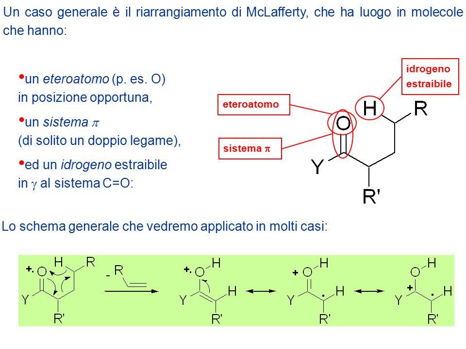 Un caso generale è il riarrangiamento di McLafferty, che ha luogo in molecole che hanno: idrogeno estraibile eteroatomo sistema  un eteroatomo (p. es