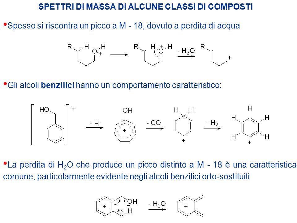 SPETTRI DI MASSA DI ALCUNE CLASSI DI COMPOSTI Spesso si riscontra un picco a M - 18, dovuto a perdita di acqua Gli alcoli benzilici hanno un comportam