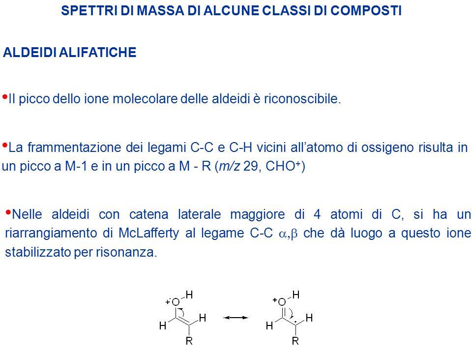 SPETTRI DI MASSA DI ALCUNE CLASSI DI COMPOSTI ALDEIDI ALIFATICHE Il picco dello ione molecolare delle aldeidi è riconoscibile. Nelle aldeidi con caten