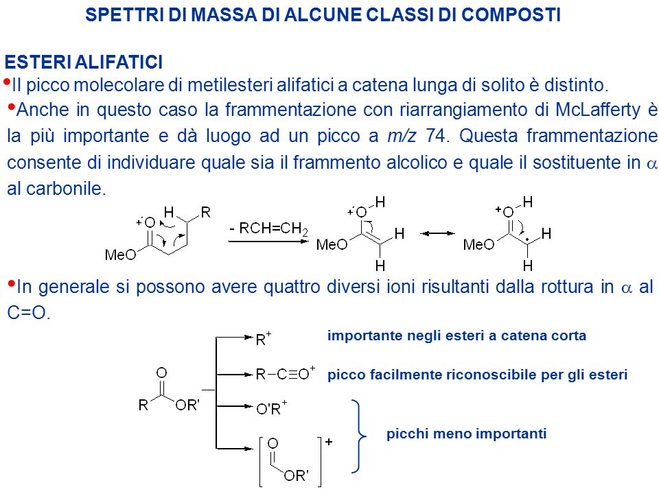 SPETTRI DI MASSA DI ALCUNE CLASSI DI COMPOSTI ESTERI ALIFATICI Il picco molecolare di metilesteri alifatici a catena lunga di solito è distinto. In ge