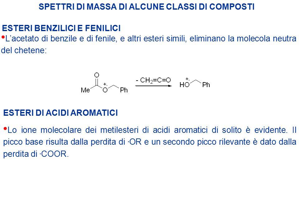 SPETTRI DI MASSA DI ALCUNE CLASSI DI COMPOSTI ESTERI BENZILICI E FENILICI L'acetato di benzile e di fenile, e altri esteri simili, eliminano la moleco