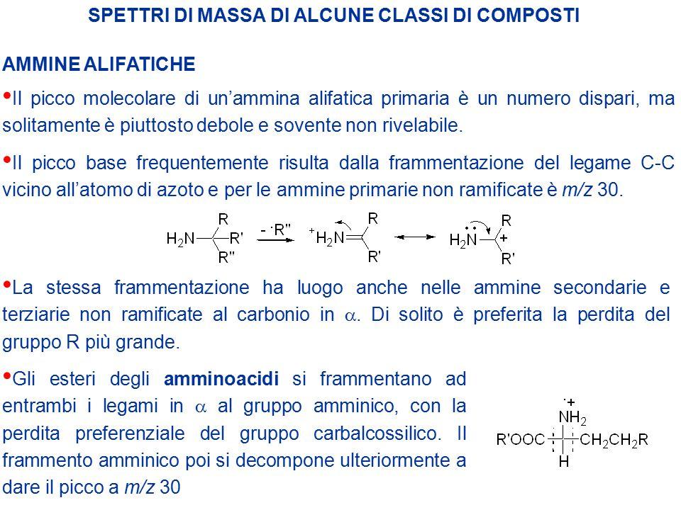 SPETTRI DI MASSA DI ALCUNE CLASSI DI COMPOSTI AMMINE ALIFATICHE Il picco molecolare di un'ammina alifatica primaria è un numero dispari, ma solitament