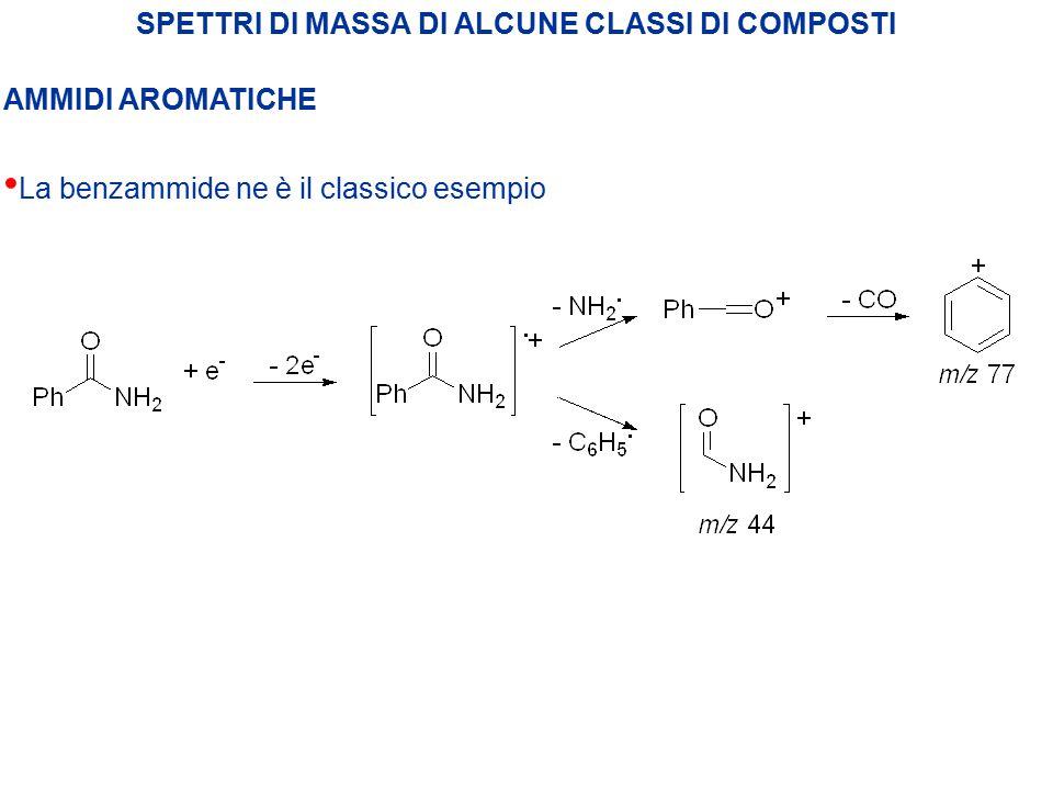 SPETTRI DI MASSA DI ALCUNE CLASSI DI COMPOSTI AMMIDI AROMATICHE La benzammide ne è il classico esempio