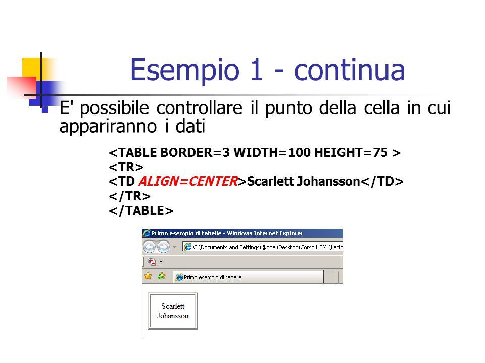 Esempio 1 - continua E' possibile controllare il punto della cella in cui appariranno i dati Scarlett Johansson