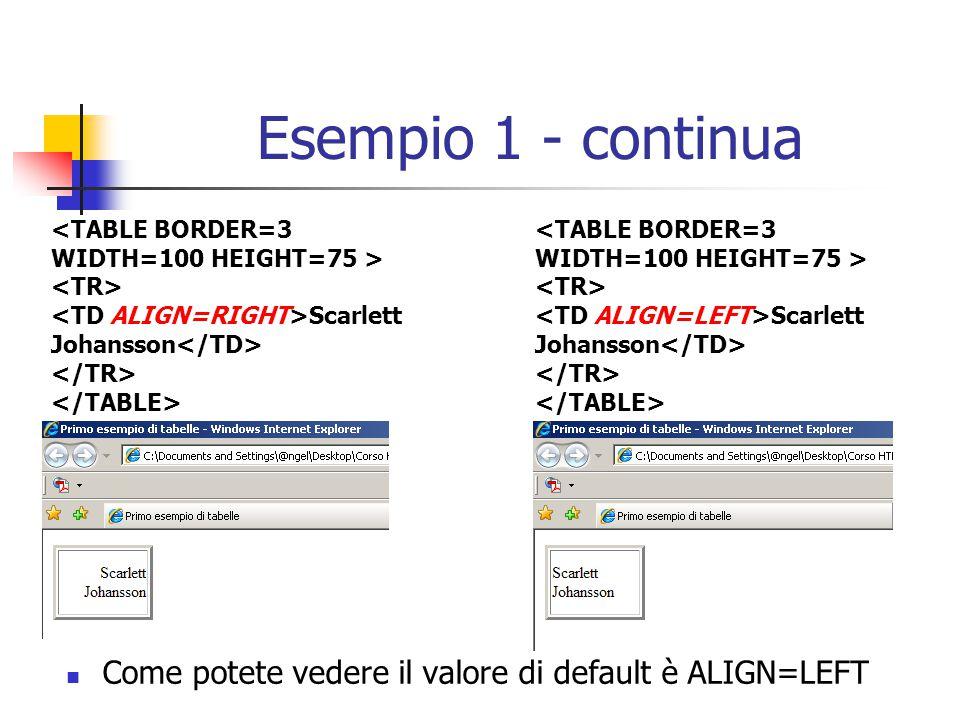 Esempio 1 - continua Scarlett Johansson Scarlett Johansson Come potete vedere il valore di default è ALIGN=LEFT