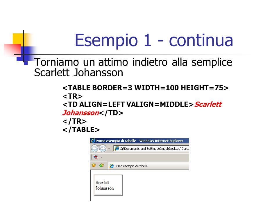 Esempio 1 - continua Torniamo un attimo indietro alla semplice Scarlett Johansson Scarlett Johansson