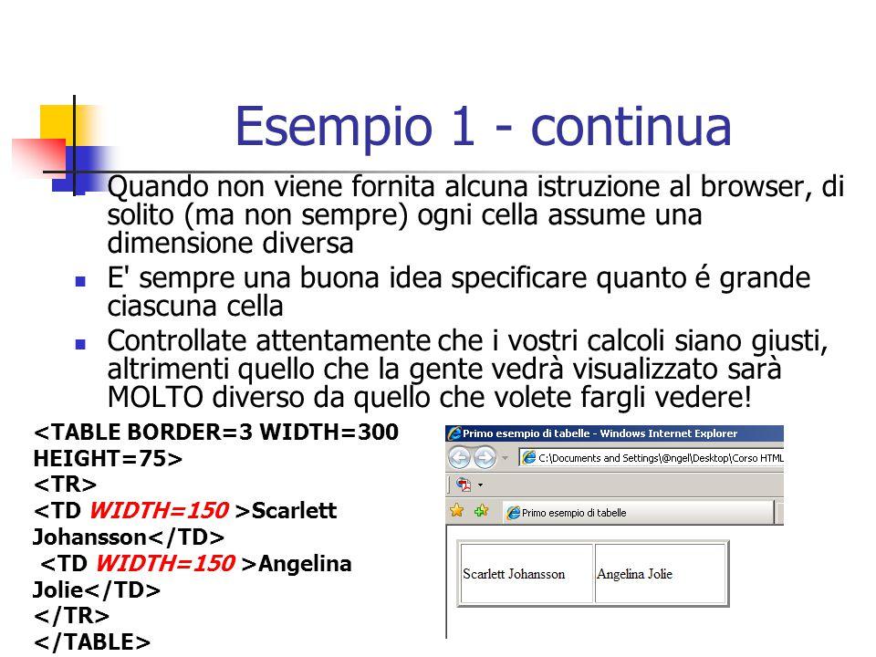 Esempio 1 - continua Quando non viene fornita alcuna istruzione al browser, di solito (ma non sempre) ogni cella assume una dimensione diversa E' semp