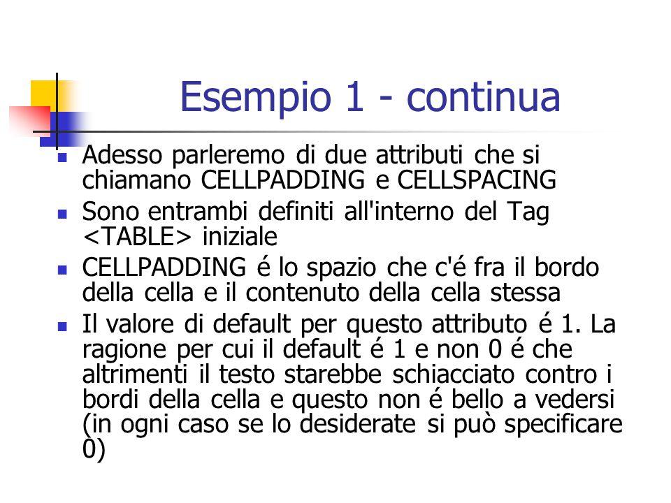 Esempio 1 - continua Adesso parleremo di due attributi che si chiamano CELLPADDING e CELLSPACING Sono entrambi definiti all'interno del Tag iniziale C
