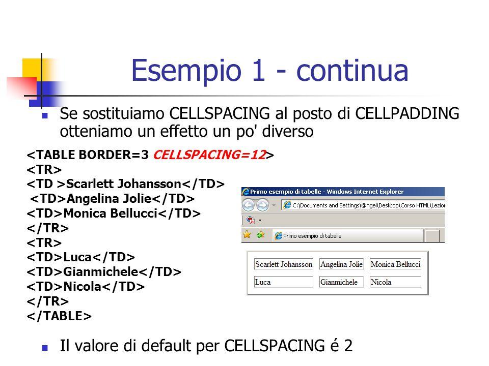 Esempio 1 - continua Se sostituiamo CELLSPACING al posto di CELLPADDING otteniamo un effetto un po' diverso Il valore di default per CELLSPACING é 2 S