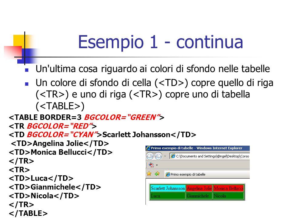Esempio 1 - continua Un'ultima cosa riguardo ai colori di sfondo nelle tabelle Un colore di sfondo di cella ( ) copre quello di riga ( ) e uno di riga
