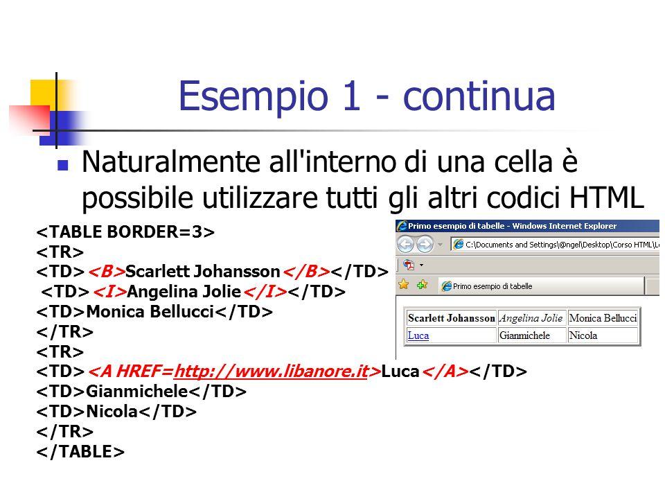 Esempio 1 - continua Naturalmente all'interno di una cella è possibile utilizzare tutti gli altri codici HTML Scarlett Johansson Angelina Jolie Monica