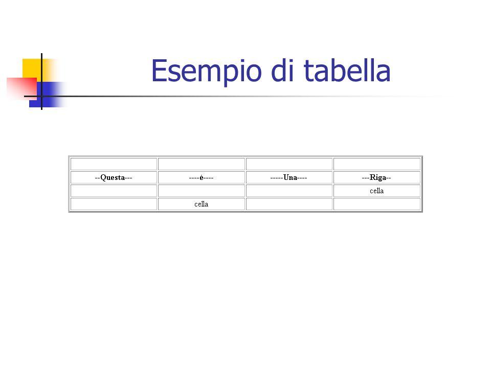 Perché imparare i tags delle tabelle.