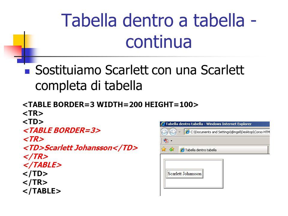 Tabella dentro a tabella - continua Sostituiamo Scarlett con una Scarlett completa di tabella Scarlett Johansson