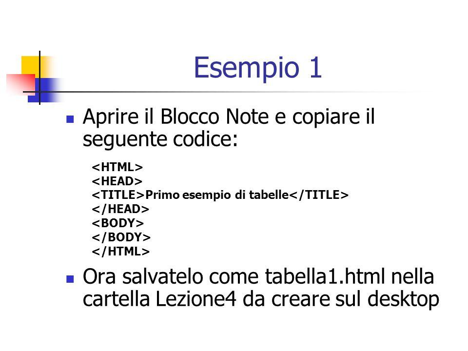 Esempio 1 Aprire il Blocco Note e copiare il seguente codice: Ora salvatelo come tabella1.html nella cartella Lezione4 da creare sul desktop Primo ese