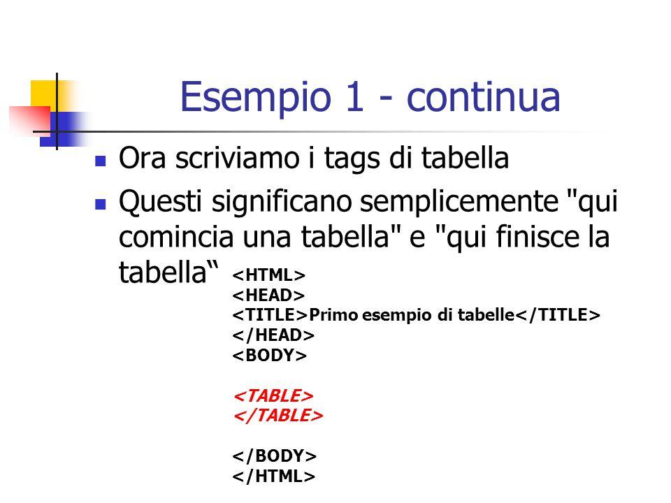 Esempio 1 - continua Ogni tabella ha bisogno di perlomeno UNA riga Primo esempio di tabelle